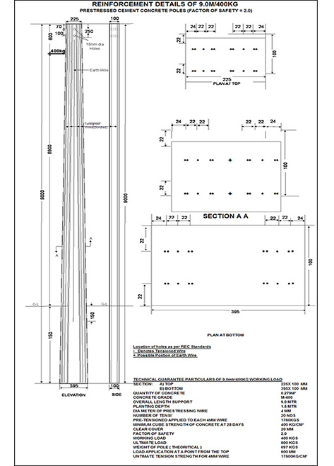 Concrete Meter Pole : Meter psc pcc pole manufacturer in jharkhand hindustan